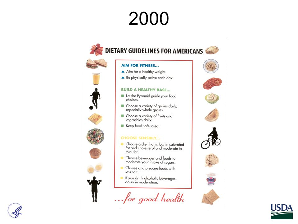 www.health.gov/dietaryguidelines www.cnpp.usda.gov/DG2005