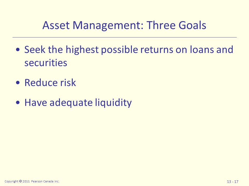 Copyright  2011 Pearson Canada Inc. 13 - 17 Asset Management: Three Goals Seek the highest possible returns on loans and securities Reduce risk Have