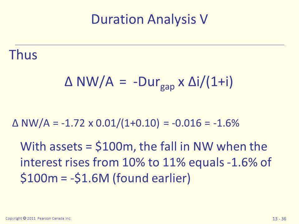 Copyright  2011 Pearson Canada Inc. 13 - 36 Thus Δ NW/A = -Dur gap x Δi/(1+i) Δ NW/A = -1.72 x 0.01/(1+0.10) = -0.016 = -1.6% With assets = $100m, th