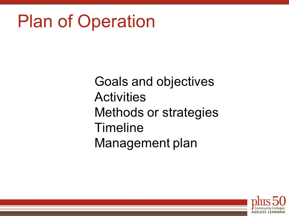 Plan of Operation Goals and objectives Activities Methods or strategies Timeline Management plan