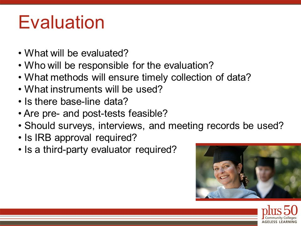 Evaluation What will be evaluated. Who will be responsible for the evaluation.