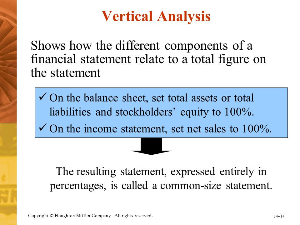 14–14 Copyright © Houghton Mifflin Company. All rights reserved. Vertical Analysis Shows how the different components of a financial statement relate