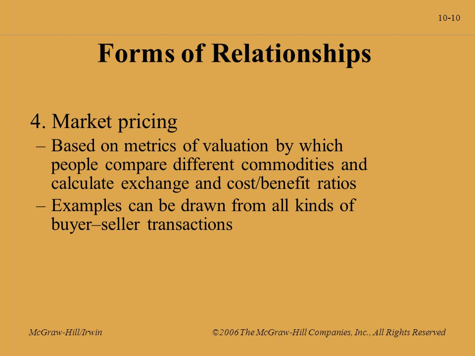 10-10 McGraw-Hill/Irwin ©2006 The McGraw-Hill Companies, Inc., All Rights Reserved Forms of Relationships 4.