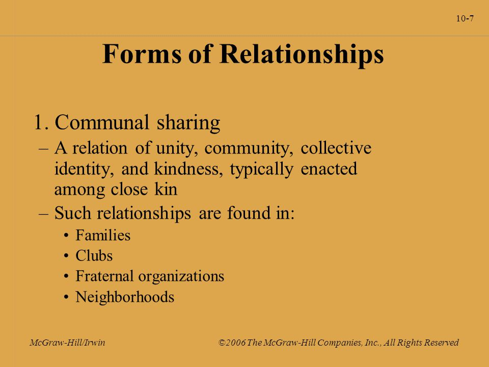 10-7 McGraw-Hill/Irwin ©2006 The McGraw-Hill Companies, Inc., All Rights Reserved Forms of Relationships 1.