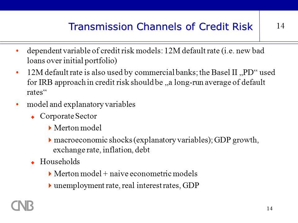 14 Transmission Channels of Credit Risk 14 dependent variable of credit risk models: 12M default rate (i.e.