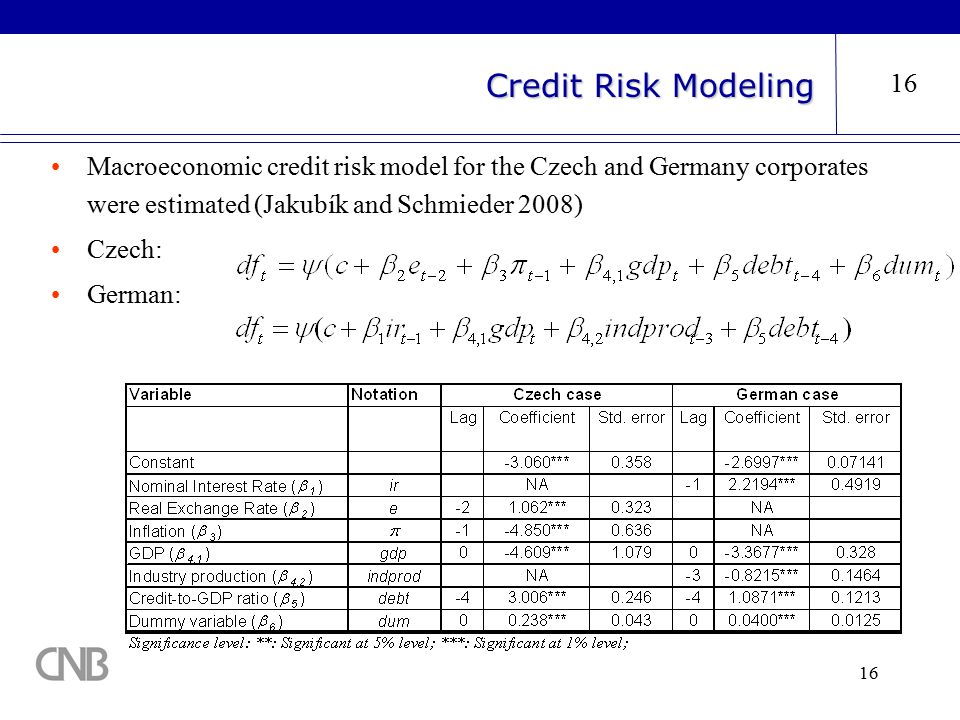 16 Credit Risk Modeling 16 Macroeconomic credit risk model for the Czech and Germany corporates were estimated (Jakubík and Schmieder 2008) Czech: German: