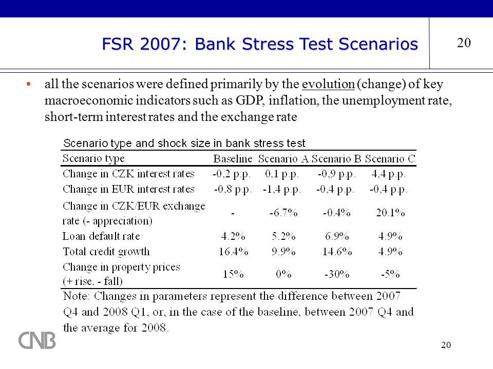 20 FSR 2007: Bank Stress Test Scenarios 20 all the scenarios were defined primarily by the evolution (change) of key macroeconomic indicators such as GDP, inflation, the unemployment rate, short-term interest rates and the exchange rate