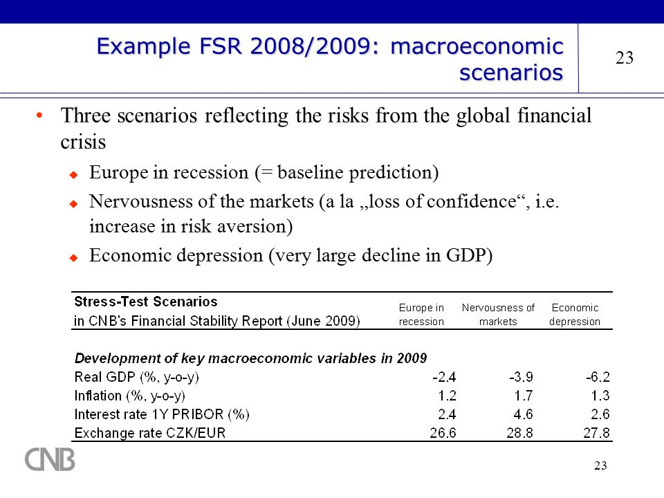 "23 Example FSR 2008/2009: macroeconomic scenarios 23 Three scenarios reflecting the risks from the global financial crisis  Europe in recession (= baseline prediction)  Nervousness of the markets (a la ""loss of confidence , i.e."