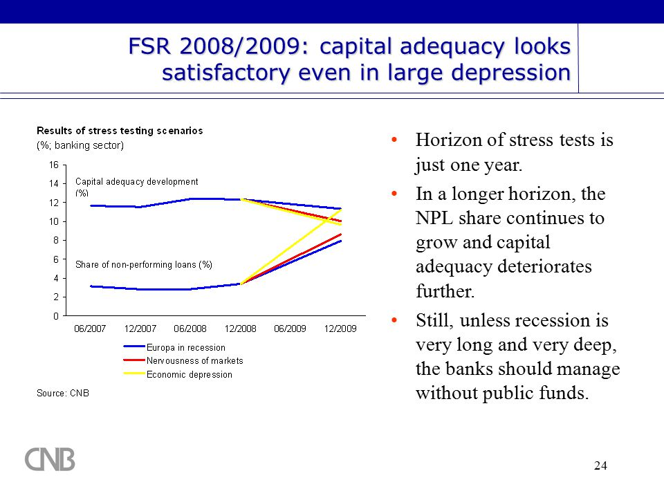 24 FSR 2008/2009: capital adequacy looks satisfactory even in large depression Horizon of stress tests is just one year.