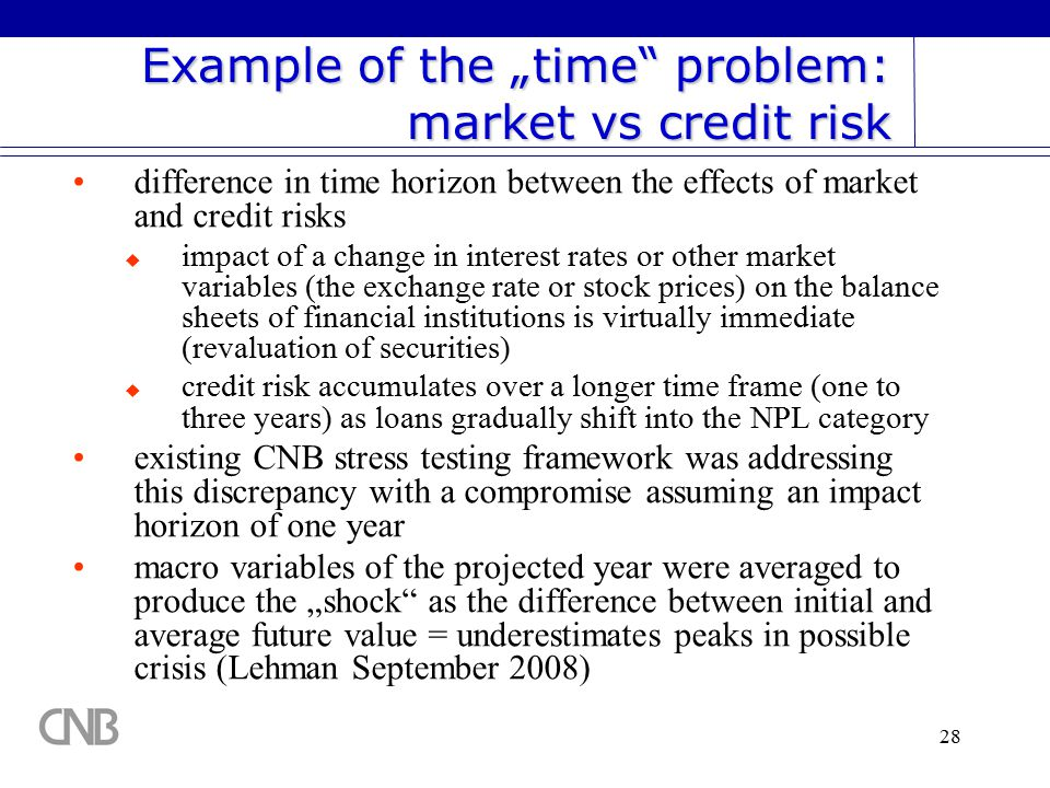 "28 difference in time horizon between the effects of market and credit risks  impact of a change in interest rates or other market variables (the exchange rate or stock prices) on the balance sheets of financial institutions is virtually immediate (revaluation of securities)  credit risk accumulates over a longer time frame (one to three years) as loans gradually shift into the NPL category existing CNB stress testing framework was addressing this discrepancy with a compromise assuming an impact horizon of one year macro variables of the projected year were averaged to produce the ""shock as the difference between initial and average future value = underestimates peaks in possible crisis (Lehman September 2008) Example of the ""time problem: market vs credit risk"