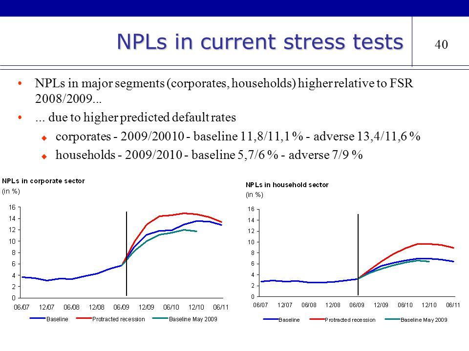 NPLs in major segments (corporates, households) higher relative to FSR 2008/2009......