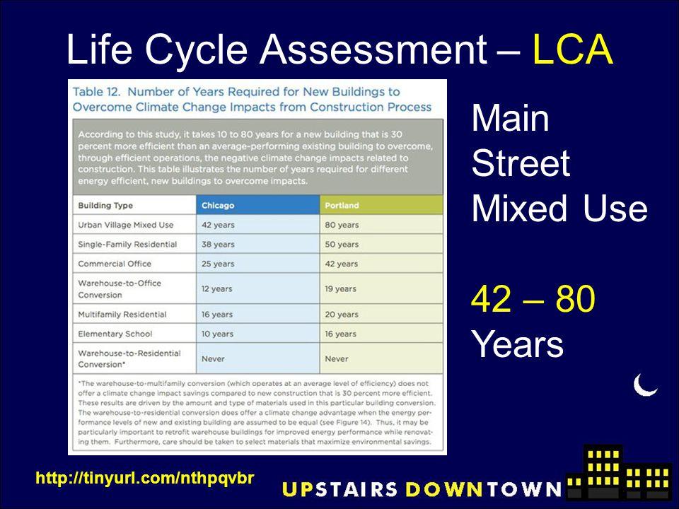 Life Cycle Assessment – LCA http://tinyurl.com/nthpqvbr Main Street Mixed Use 42 – 80 Years