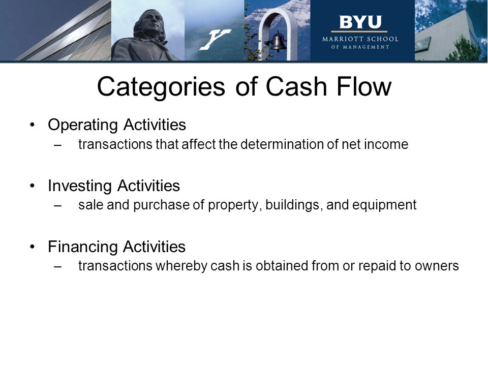 Categories of Cash Flow Operating Activities –transactions that affect the determination of net income Investing Activities –sale and purchase of prop