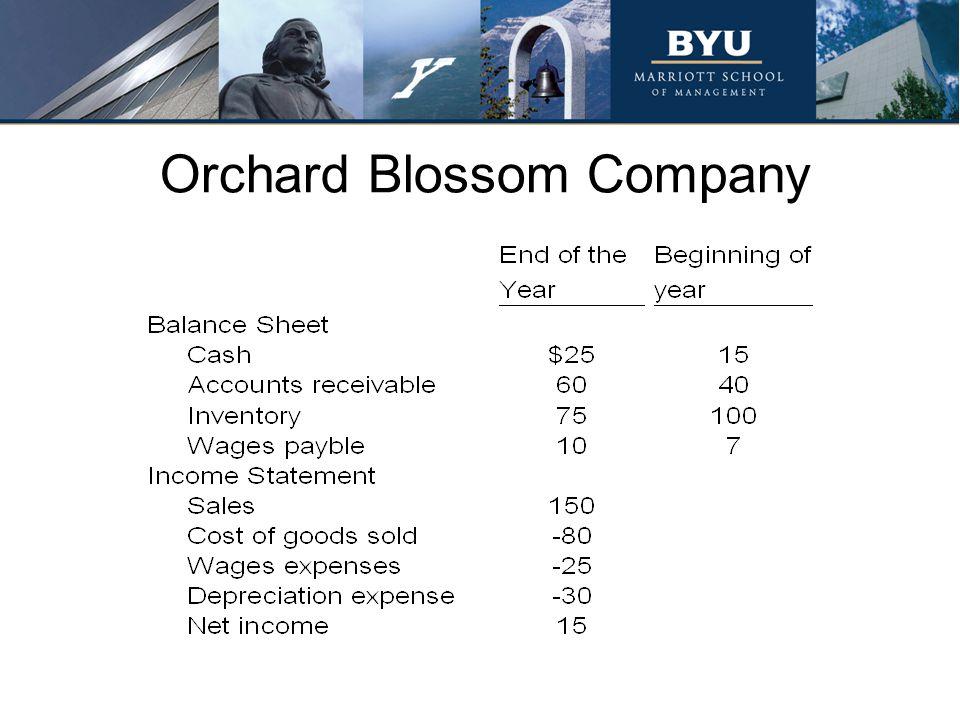 Orchard Blossom Company