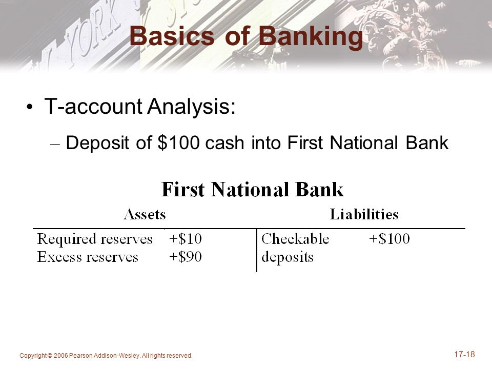 Copyright © 2006 Pearson Addison-Wesley. All rights reserved. 17-18 Basics of Banking T-account Analysis: – Deposit of $100 cash into First National B