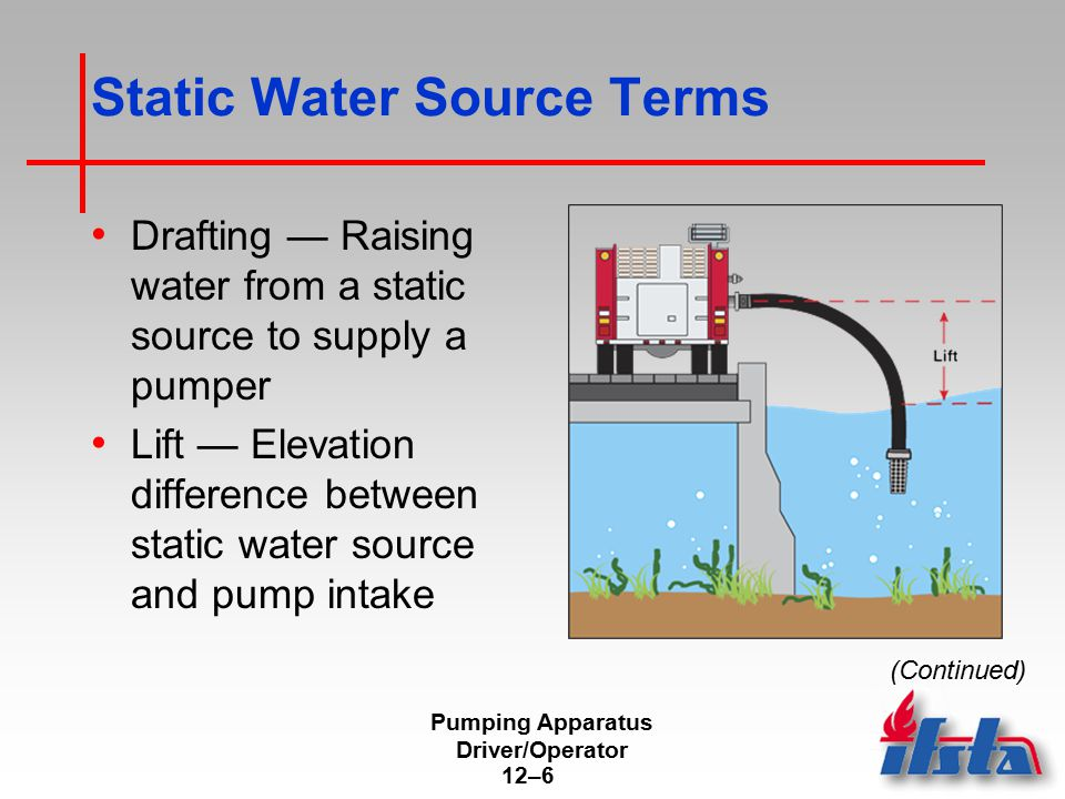 Pumping Apparatus Driver/Operator 12–6 Static Water Source Terms Drafting — Raising water from a static source to supply a pumper Lift — Elevation dif