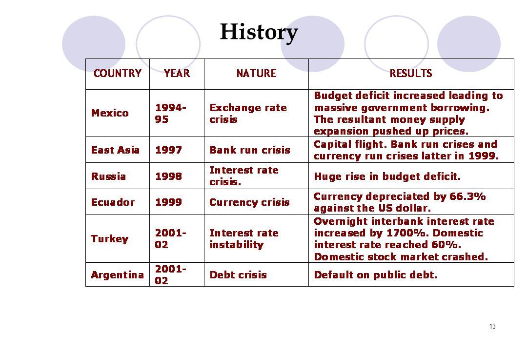 13 History