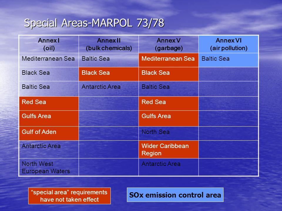 Special Areas-MARPOL 73/78 Annex I (oil) Annex II (bulk chemicals) Annex V (garbage) Annex VI (air pollution) Mediterranean SeaBaltic SeaMediterranean
