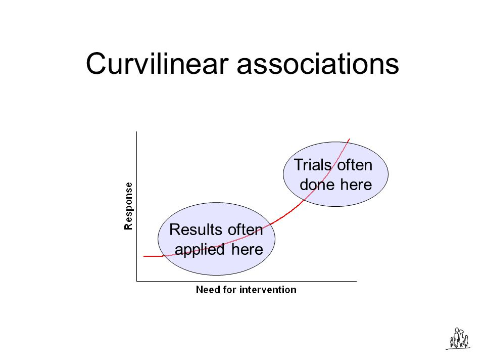 Curvilinear associations Trials often done here Results often applied here Source: Victora, Habicht, Bryce, AJPH 2004