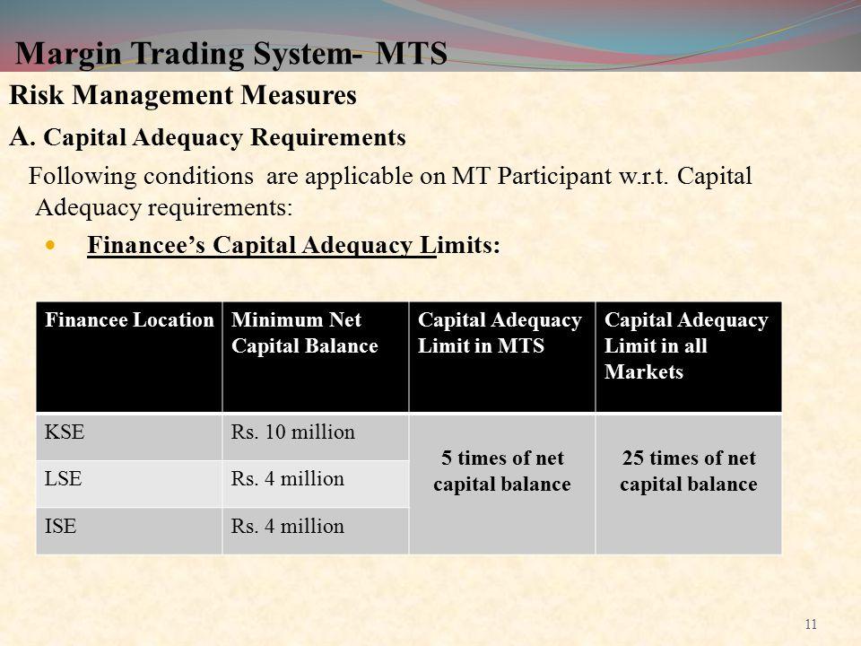 Margin Trading System- MTS Risk Management Measures A.