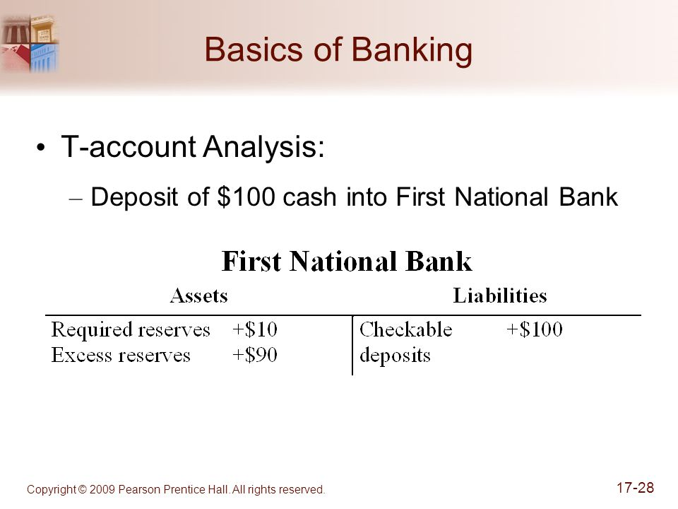 Copyright © 2009 Pearson Prentice Hall. All rights reserved. 17-28 Basics of Banking T-account Analysis: – Deposit of $100 cash into First National Ba