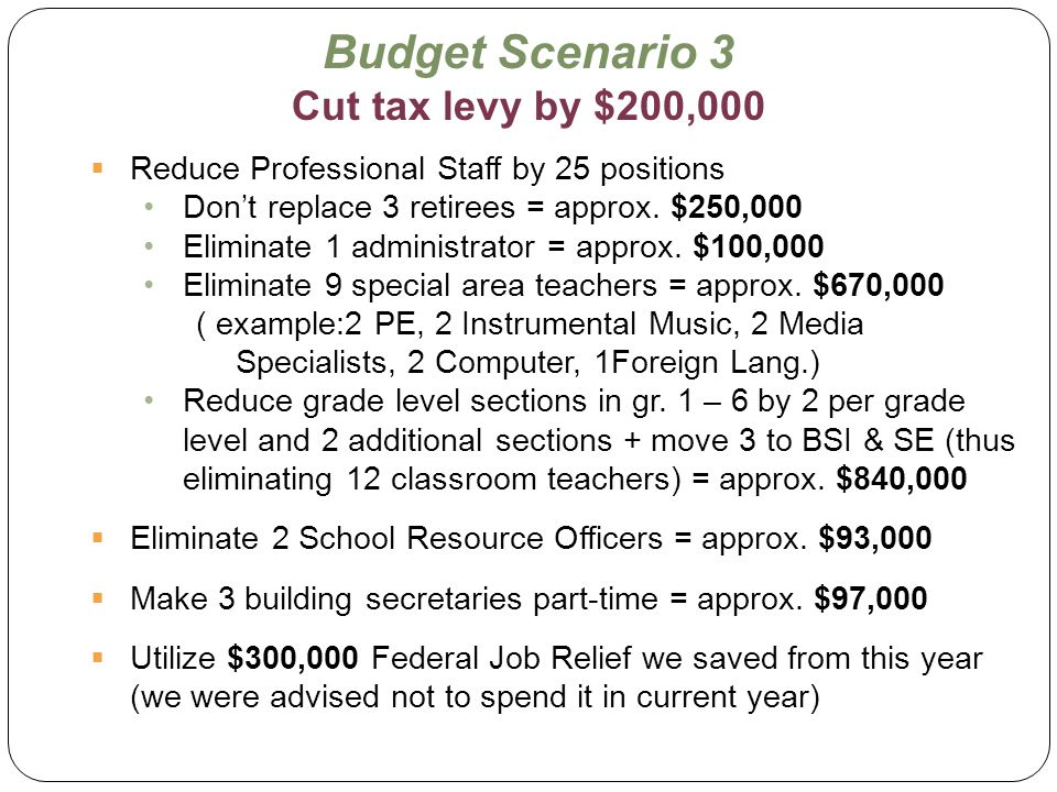 Budget Scenario 3 Cut tax levy by $200,000  Reduce Professional Staff by 25 positions Don't replace 3 retirees = approx. $250,000 Eliminate 1 adminis