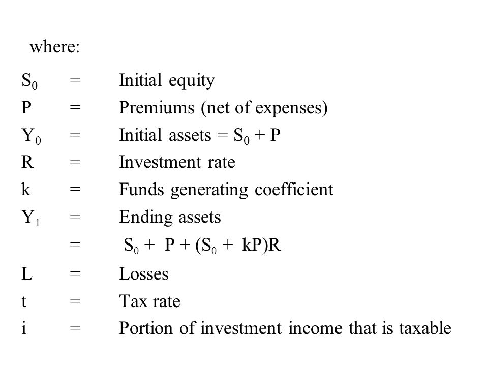 S 0 =Initial equity P=Premiums (net of expenses) Y 0 =Initial assets = S 0 + P R=Investment rate k=Funds generating coefficient Y 1 =Ending assets = S