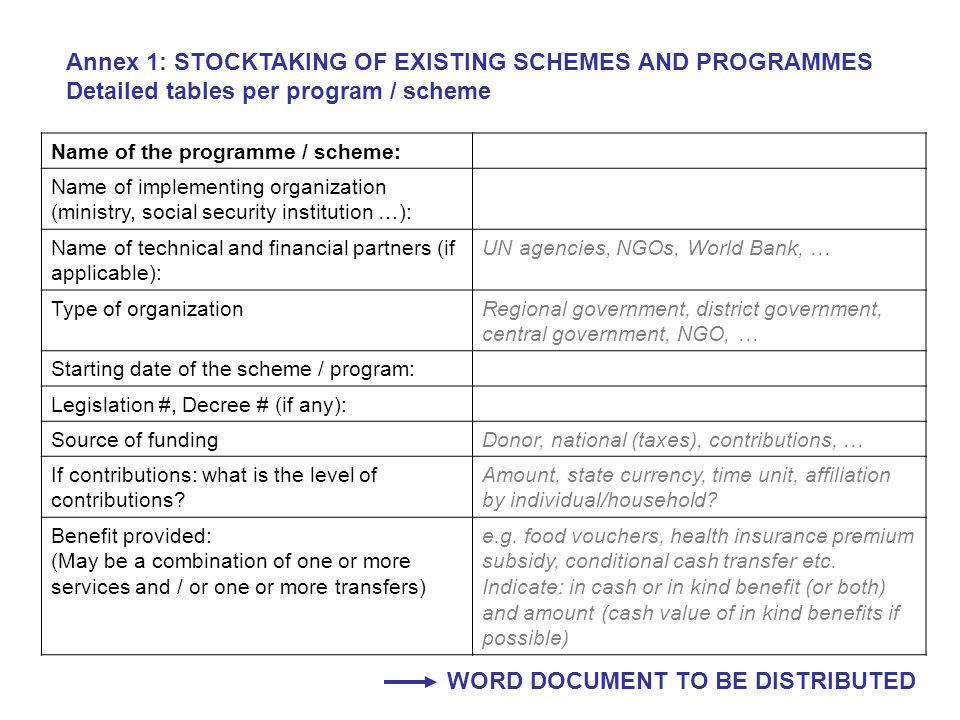 Annex 1: STOCKTAKING OF EXISTING SCHEMES AND PROGRAMMES Detailed tables per program / scheme Name of the programme / scheme: Name of implementing organization (ministry, social security institution …): Name of technical and financial partners (if applicable): UN agencies, NGOs, World Bank, … Type of organizationRegional government, district government, central government, NGO, … Starting date of the scheme / program: Legislation #, Decree # (if any): Source of fundingDonor, national (taxes), contributions, … If contributions: what is the level of contributions.