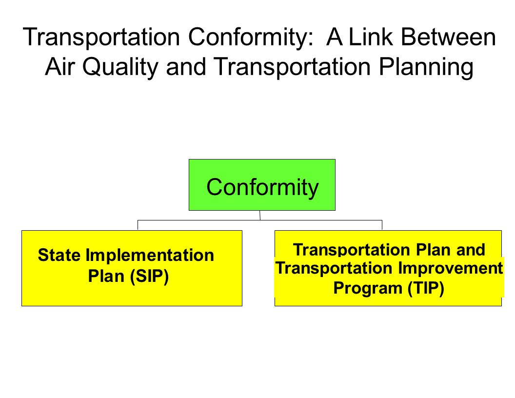 Transportation Conformity: A Link Between Air Quality and Transportation Planning State Implementation Plan (SIP) Transportation Plan and Transportati