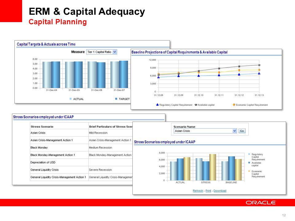 12 ERM & Capital Adequacy Capital Planning 12