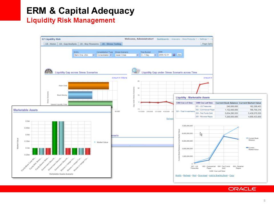 8 ERM & Capital Adequacy Liquidity Risk Management 8