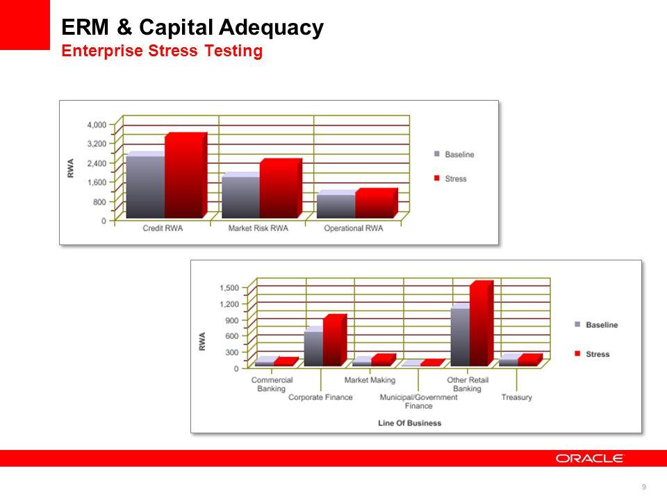 9 ERM & Capital Adequacy Enterprise Stress Testing 9