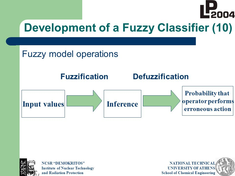 NCSR DEMOKRITOS Institute of Nuclear Technology and Radiation Protection NATIONAL TECHNICAL UNIVERSITY OF ATHENS School of Chemical Engineering Development of a Fuzzy Classifier (10) Fuzzy model operations Probability that operator performs erroneous action Input values Fuzzification Inference Defuzzification