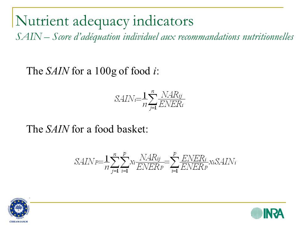 Nutrient adequacy indicators SAIN – Score d'adéquation individuel aux recommandations nutritionnelles The SAIN for a 100g of food i: The SAIN for a food basket: