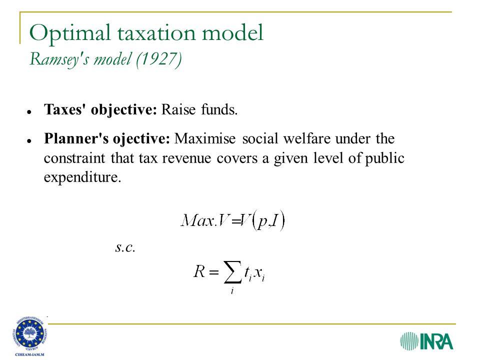 Methodology – Optimal taxation (5) s.c. Maximisation Program: