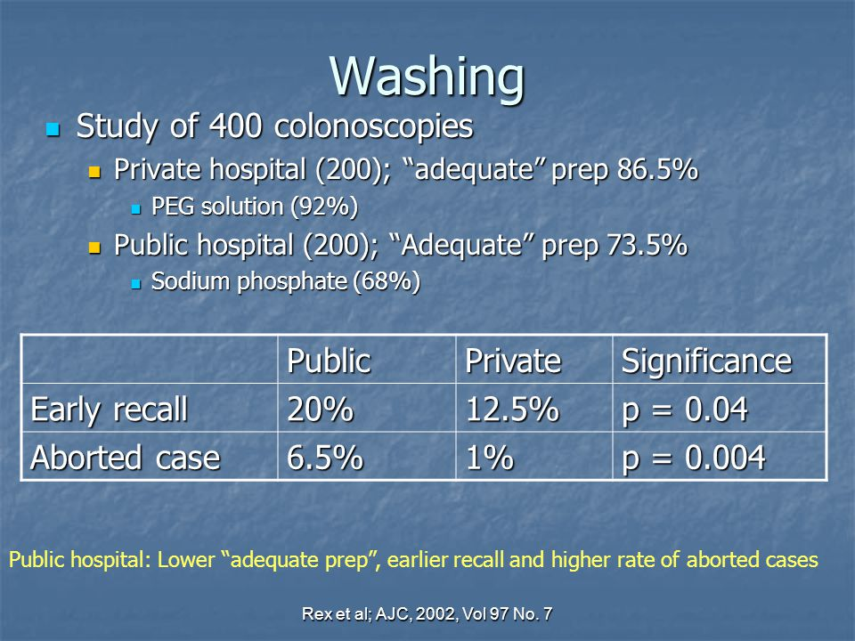 "Rex et al; AJC, 2002, Vol 97 No. 7 Washing Study of 400 colonoscopies Study of 400 colonoscopies Private hospital (200); ""adequate"" prep 86.5% Private"