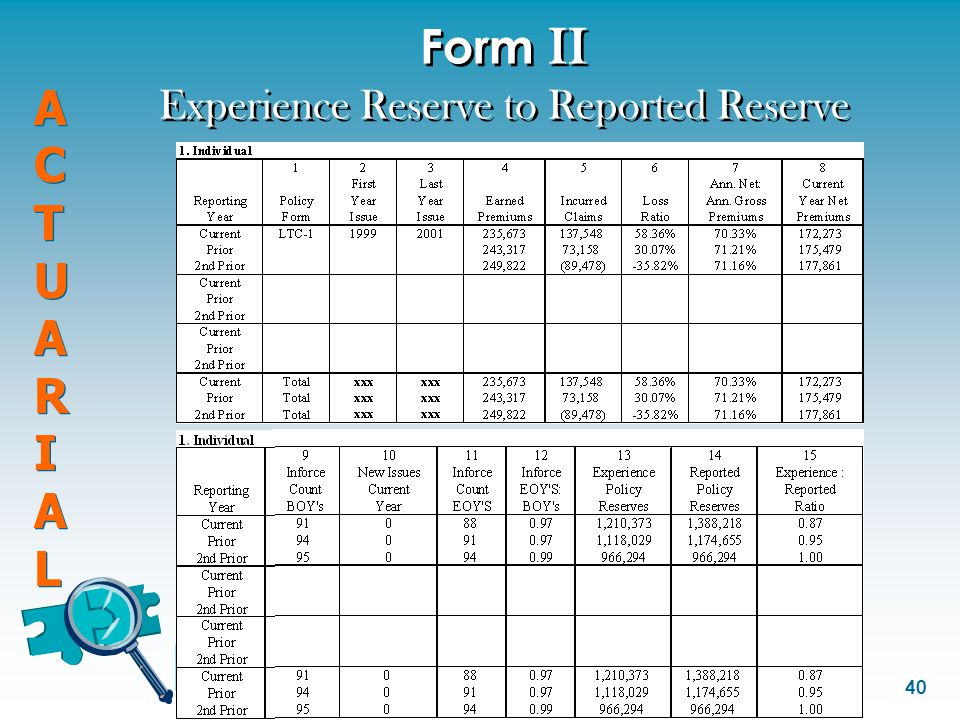 ACTUARIALACTUARIAL ACTUARIALACTUARIAL 40 Form II Experience Reserve to Reported Reserve