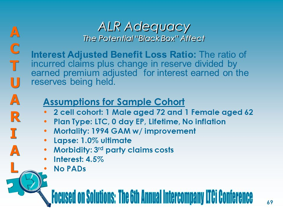 "ACTUARIALACTUARIAL ACTUARIALACTUARIAL 69 ALR Adequacy The Potential ""Black Box"" Affect Assumptions for Sample Cohort 2 cell cohort: 1 Male aged 72 and"