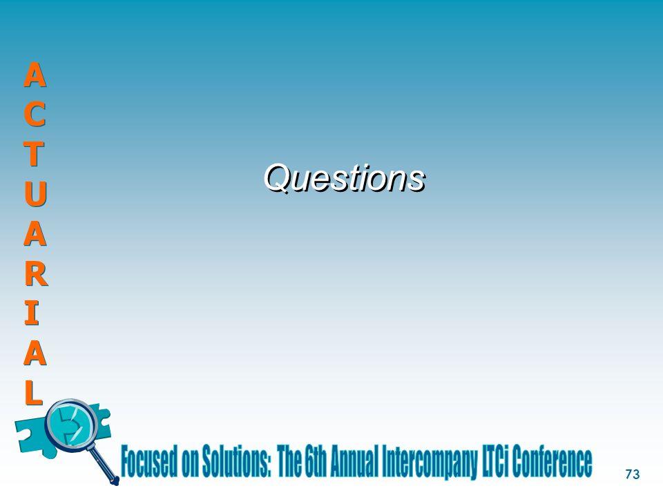 ACTUARIALACTUARIAL ACTUARIALACTUARIAL 73 Questions