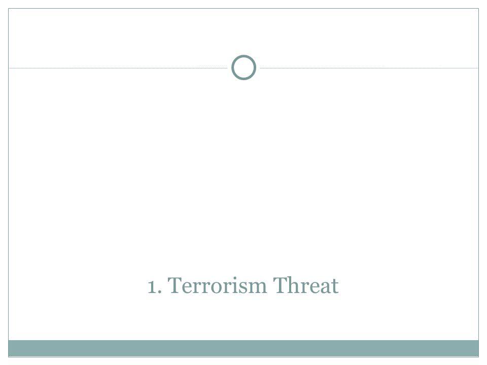 1. Terrorism Threat