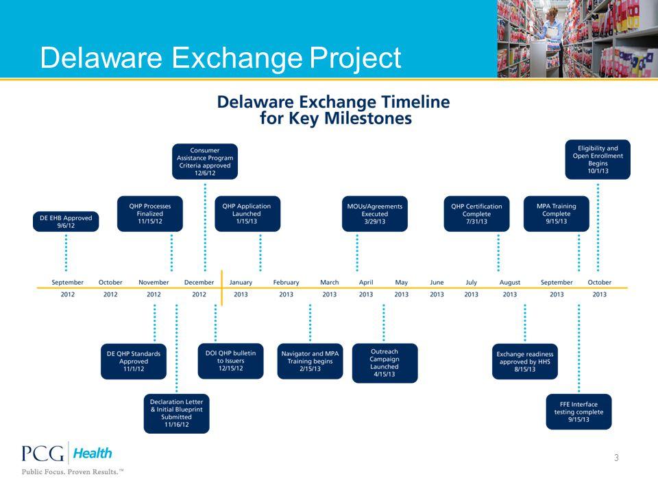 Delaware Exchange Project 3