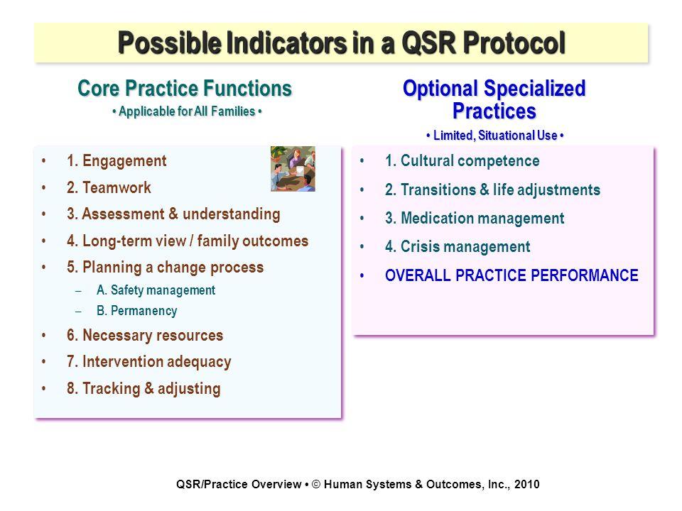 Possible Indicators in a QSR Protocol 1. Engagement 2.