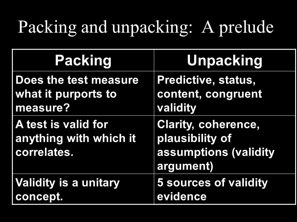 Packing and unpacking: A prelude PackingUnpacking Does the test measure what it purports to measure.