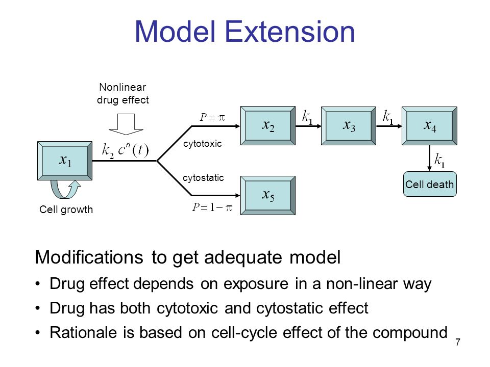 7 Model Extension x1x1 x2x2 Nonlinear drug effect cytotoxic cytostatic x5x5 x3x3 x4x4 Cell death Modifications to get adequate model Drug effect depends on exposure in a non-linear way Drug has both cytotoxic and cytostatic effect Rationale is based on cell-cycle effect of the compound Cell growth