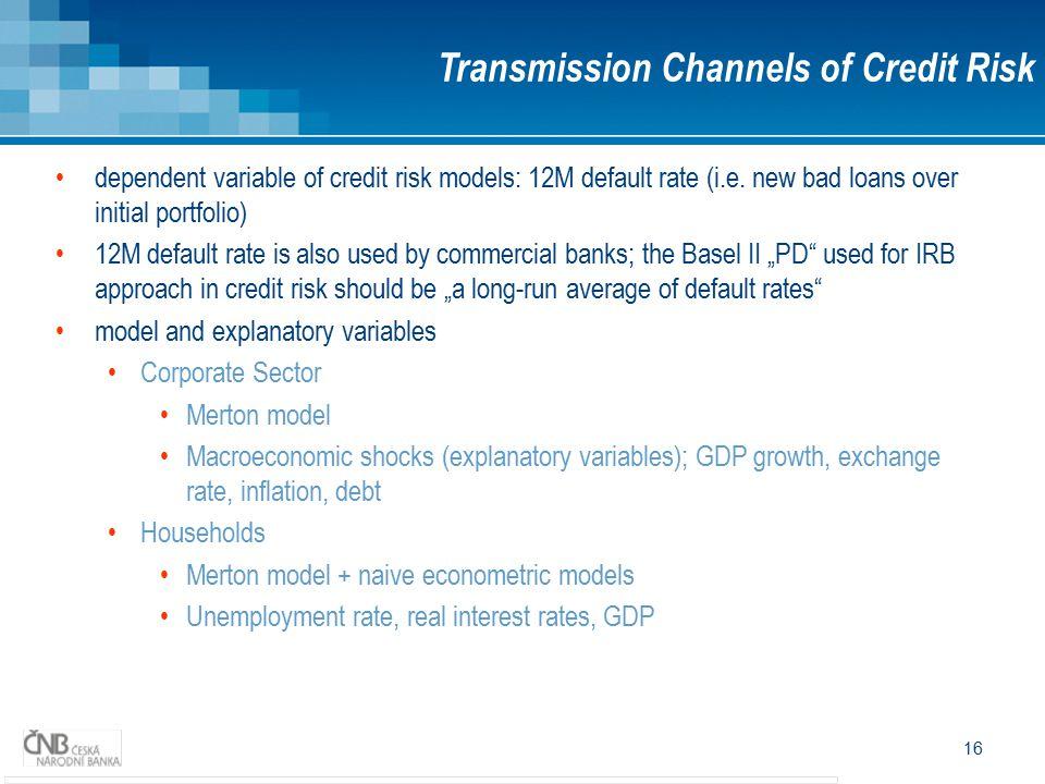16 Transmission Channels of Credit Risk dependent variable of credit risk models: 12M default rate (i.e.