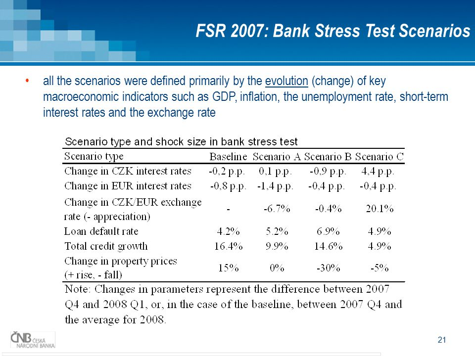 21 FSR 2007: Bank Stress Test Scenarios all the scenarios were defined primarily by the evolution (change) of key macroeconomic indicators such as GDP
