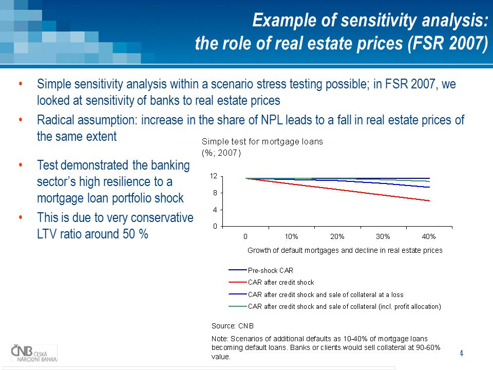 24 Example of sensitivity analysis: the role of real estate prices (FSR 2007) Simple sensitivity analysis within a scenario stress testing possible; i
