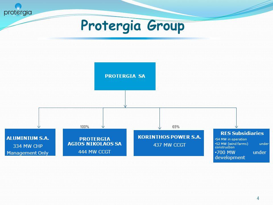 Protergia Group 4 PROTERGIA SA ALUMINIUM S.A.