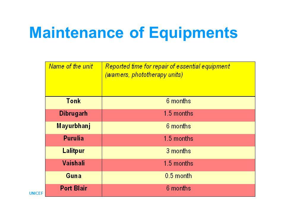 UNICEF Maintenance of Equipments