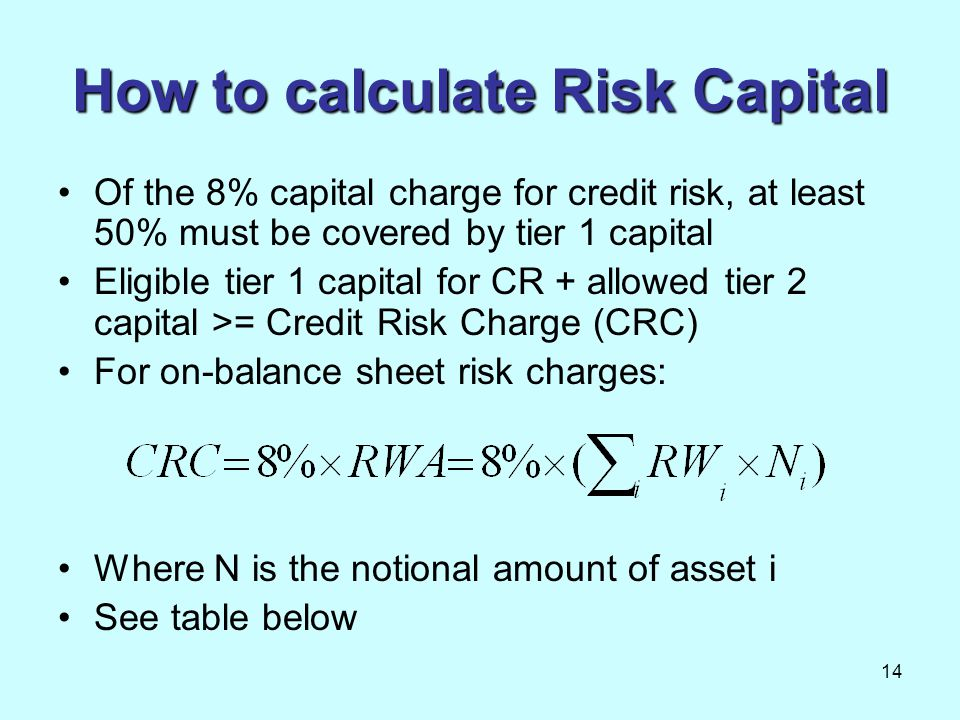 14 How to calculate Risk Capital Of the 8% capital charge for credit risk, at least 50% must be covered by tier 1 capital Eligible tier 1 capital for